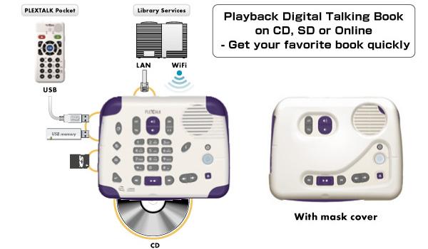 Meet The Incredible Network Daisy Player Plextalk Ptx1